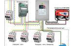 Схема подключения дизель-генератора в частных домах