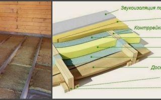 Утепление пола в деревянном доме минеральной ватой: особенности и технология