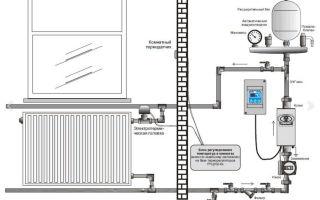 Схема подключения электрокотла в доме
