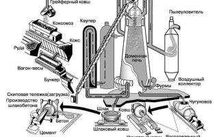 Как закрепить водонагреватель на стене — инструкция