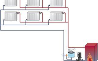 Водяное отопление в частном доме своими руками: как устроить (видео)