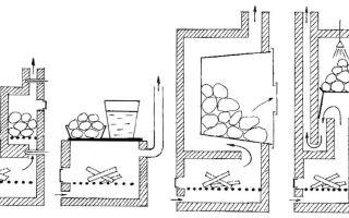 Устройство печи из кирпича