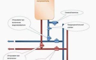 Подключение накопительного водонагревателя: этапы, советы