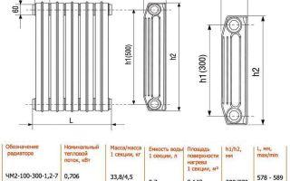 Площадь поверхности чугунного радиатора: как учитывать