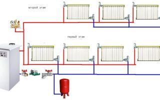Как правильно сделать разводку отопления: виды схем, монтаж