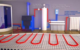 Умный дом, отопление: система