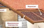 Утепление крыши керамзитом — технология утепления