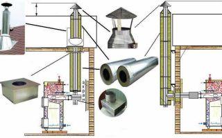 Утепление чердачного перекрытия минватой: материалы, инструменты, рекомендации