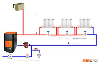 Установка отопления в частном доме самостоятельно