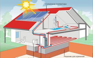 Альтернативное отопление дома своими руками: солнечные коллекторы, тепловые насосы (видео)