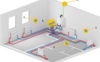 Лучевая система отопления двухэтажного дома: плюсы и минусы