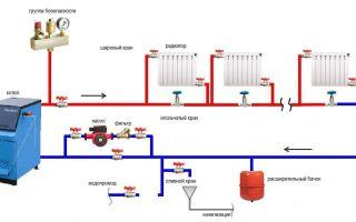 Схема отопления загородного дома: варианты