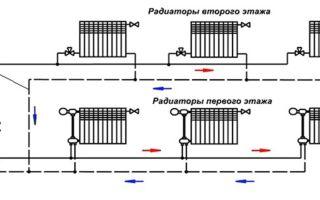 Двухтрубная горизонтальная система отопления: классификация и монтаж