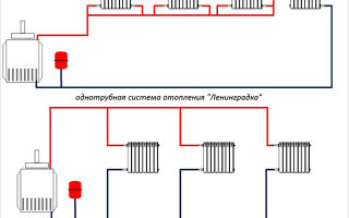 Однотрубное отопление: схема и порядок монтажа