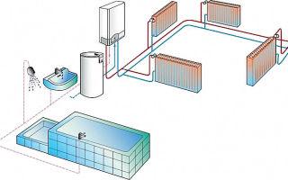 Электрическая система отопления частного дома своими руками