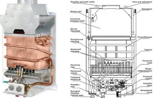 Устройство газовой колонки и как она работает