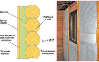 Пароизоляция стен изнутри и снаружи дома