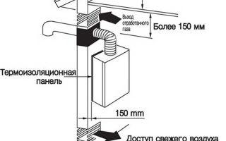 Установка газового котла в частном доме своими руками: правила