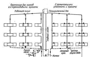 Принципиальная схема отопления в жилом доме