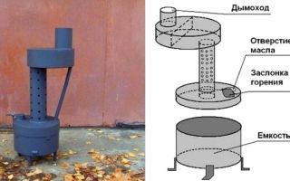 Печь на отработанном масле своими руками: схема, чертежи (фото и видео)