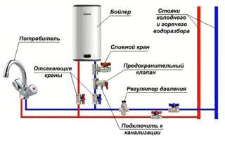 Как пользоваться водонагревателем: основные правила