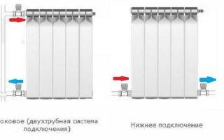 Соединение алюминиевых радиаторов: типы и особенности