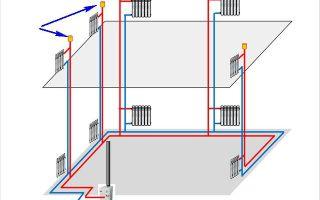 Разводка отопления в частном доме: существующие варианты