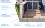 Технология утепления балкона своими руками