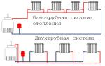 Варианты подключения радиаторов отопления: однотрубная, двухтрубная и лучевая схемы