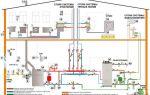Чугунные или биметаллические радиаторы: преимущества