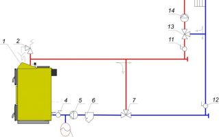 Схема подключения твердотопливного котла отопления (схемы, видео)