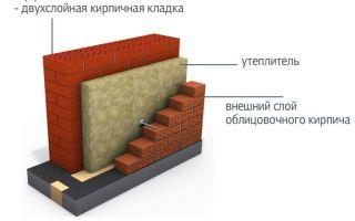 Утепление кирпичных стен снаружи и изнутри: подготовка, выбор материала, процесс