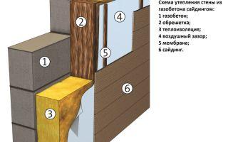 Утепление пеноблочного дома: схемы, материалы и инструменты