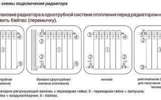 Схема подключения алюминиевых радиаторов отопления многоэтажного дома