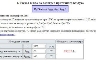 Расчет калорифера для оптимального нагрева