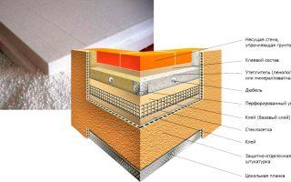 Утепление дома пенопластом: технология процесса