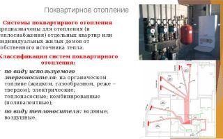 Современные системы отопления: основные категории