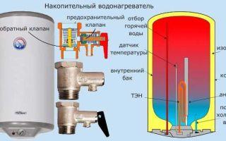 Устройство накопительного водонагревателя и его преимущества