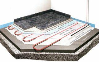 Теплый пол по грунту: устройство водяного обогрева