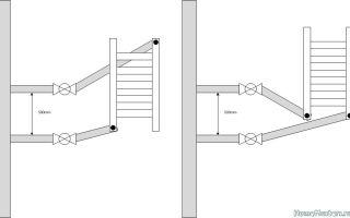 Как установить полотенцесушитель своими руками: нюансы, схемы (видео)