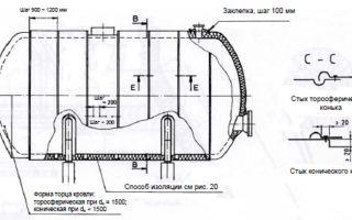 Теплоизоляция резервуаров своими руками (инструкция)