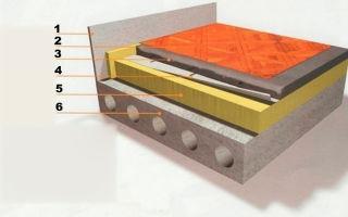 Утепление бетонного пола пенопластом под стяжку и настил