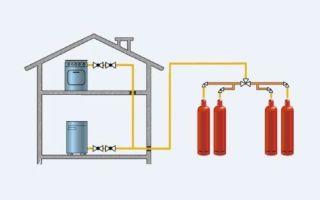 Чем лучше отапливать дом, если нет газа: выбор системы обогрева
