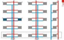 Схема отопления многоэтажного дома: принцип работы
