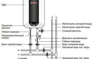 Схема подключения водонагревателя (инструкция)