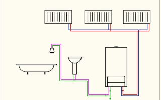 Схема подключения двухконтурного газового котла отопления