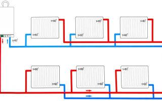 Двухконтурная система отопления частного дома: устройство
