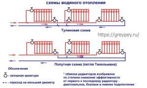 Трехтрубная система отопления: некоторые особенности