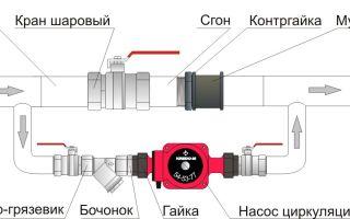Схема подключения насоса отопления в систему