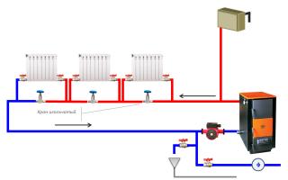 Схема отопления частного дома своими руками: схема (фото и видео)